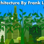 organic architecture by frank lloyd wright